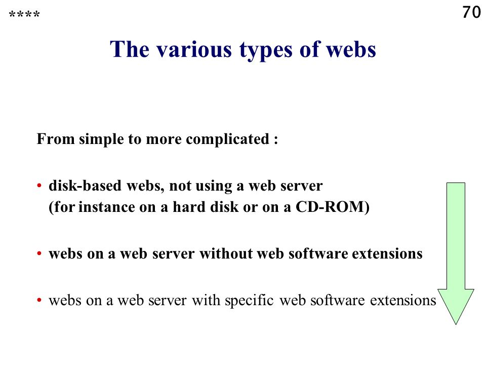 70 The various types of webs From simple to more complicated : disk-based webs, not using a web server (for instance on a hard disk or on a CD-ROM) webs on a web server without web software extensions webs on a web server with specific web software extensions ****
