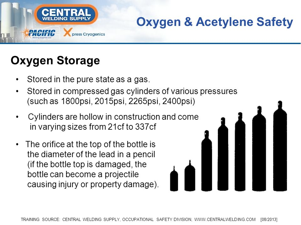 Never use oxygen… O2 precautions in pneumatic tools - the oil and the gas pressure friction can cause a fire or explosion in oil pre-heating burners -