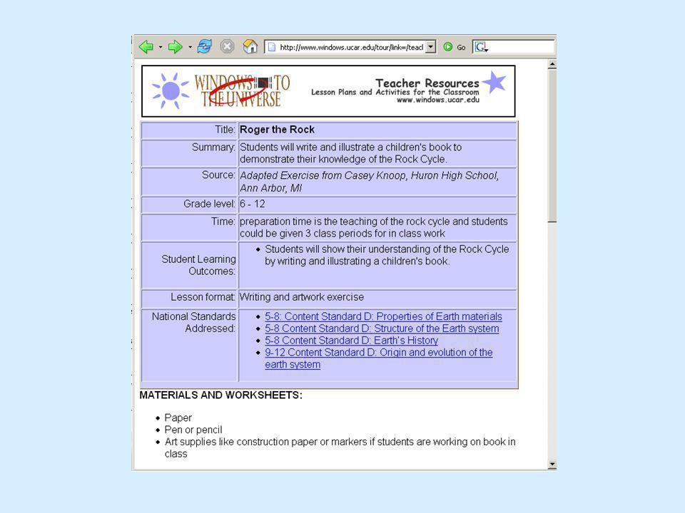View Journal Page Journal can have several pages. Journal can contain: -Text -Links -Images