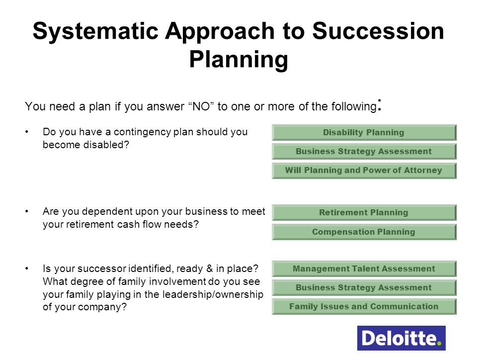 Systematic Approach to Succession Planning You need a plan if you answer NO to one or more of the following : Do you have a contingency plan should you become disabled.