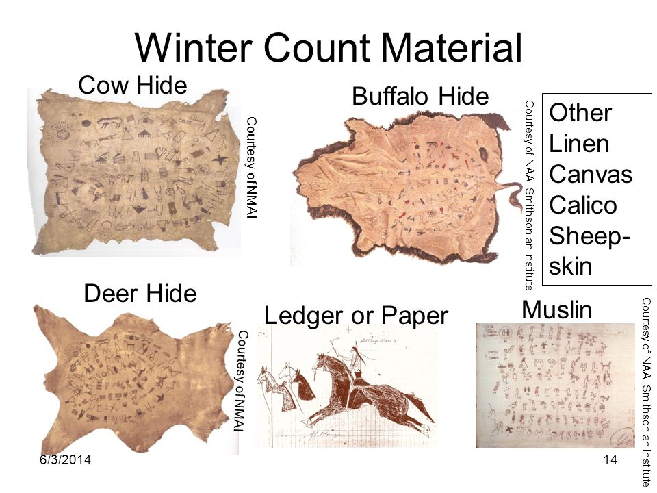 6/3/201414 Winter Count Material Cow Hide Buffalo Hide Deer Hide Ledger or Paper Muslin Other Linen Canvas Calico Sheep- skin Courtesy of NMAI Courtes