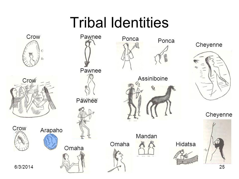 6/3/201425 Tribal Identities Crow Arapaho Pawnee Ponca Cheyenne Hidatsa Assiniboine Omaha Mandan