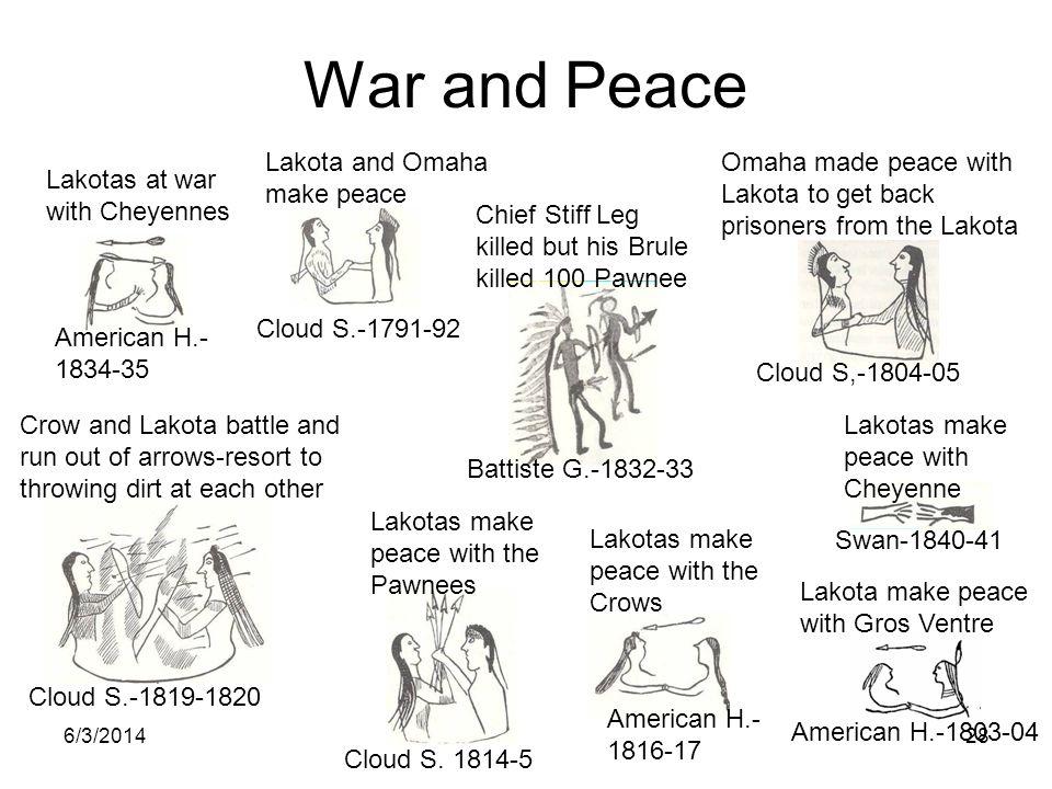 6/3/201428 War and Peace Lakotas make peace with the Pawnees Cloud S. 1814-5 Lakotas make peace with the Crows American H.- 1816-17 Lakotas at war wit