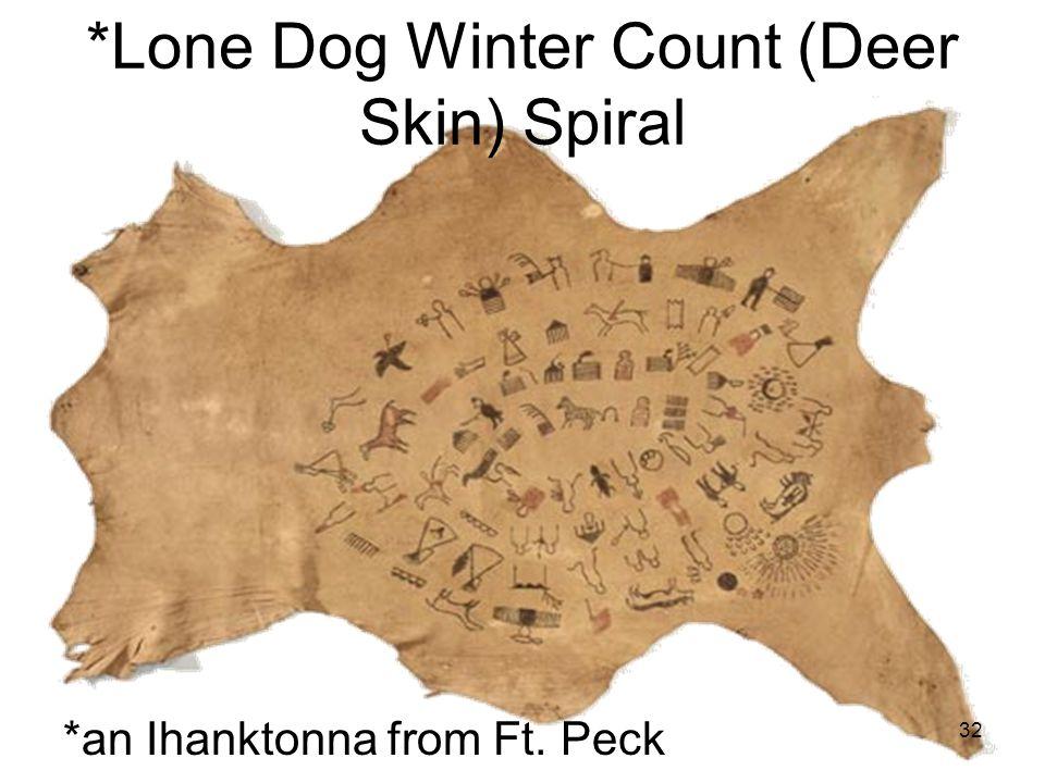 32 *Lone Dog Winter Count (Deer Skin) Spiral *an Ihanktonna from Ft. Peck