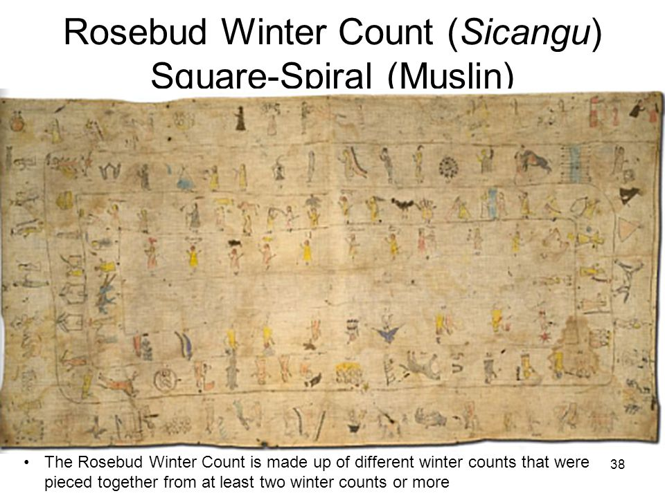 38 Image courtesy of NAA, Smithsonian Institution Rosebud Winter Count (Sicangu) Square-Spiral (Muslin) The Rosebud Winter Count is made up of differe