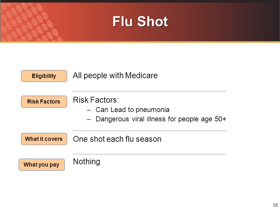16 Flu Shot All people with Medicare Risk Factors: –Can Lead to pneumonia –Dangerous viral illness for people age 50+ One shot each flu season Nothing Eligibility Risk Factors What it covers What you pay