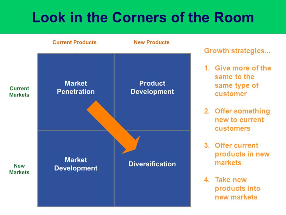 Look in the Corners of the Room Growth strategies...