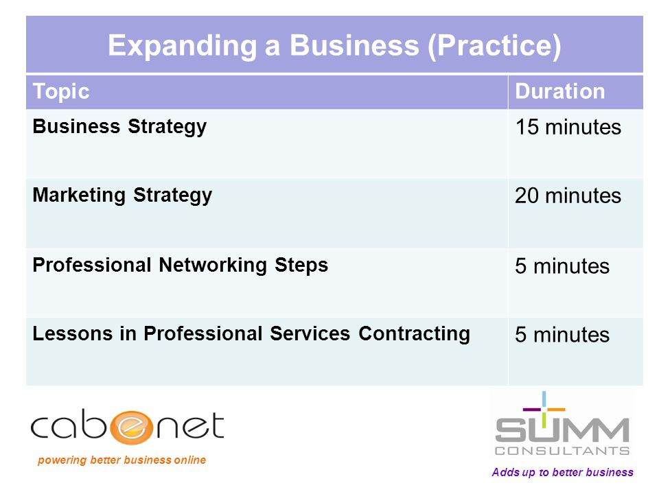 Expanding a Business (Practice) TopicDuration Business Strategy 15 minutes Marketing Strategy 20 minutes Professional Networking Steps 5 minutes Lessons in Professional Services Contracting 5 minutes Adds up to better business powering better business online