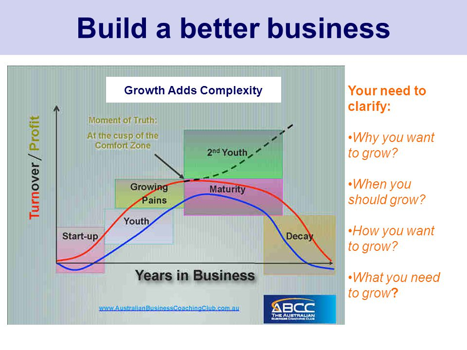 Build a better business Your need to clarify: Why you want to grow.