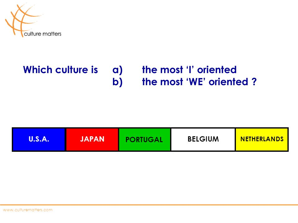 www.culturematters.com Which culture is a)the most I oriented b)the most WE oriented ? U.S.A.JAPAN PORTUGAL BELGIUM NETHERLANDS