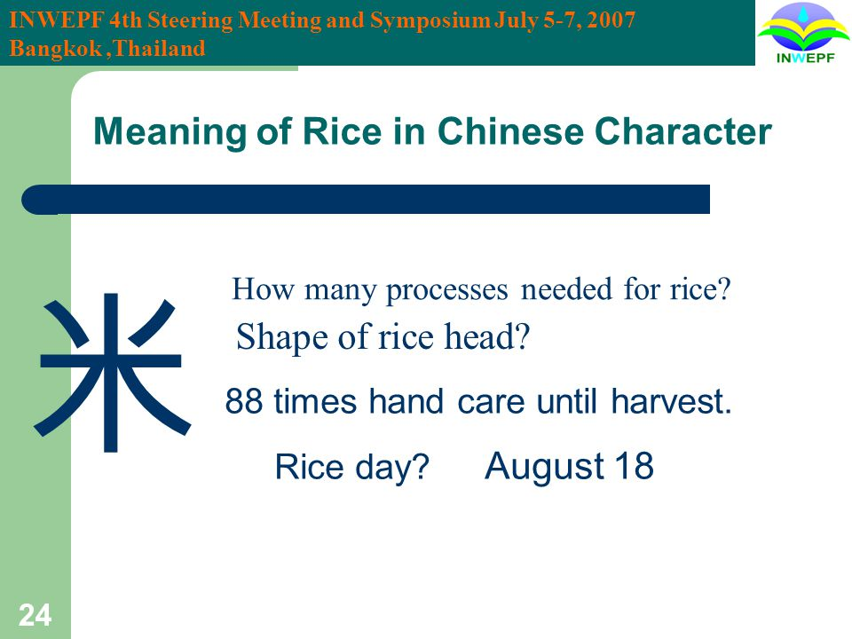 INWEPF 4th Steering Meeting and Symposium July 5-7, 2007 Bangkok,Thailand 24 Meaning of Rice in Chinese Character 88 times hand care until harvest.