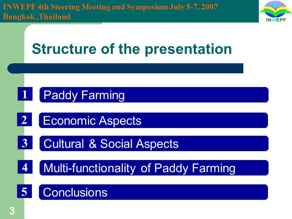 INWEPF 4th Steering Meeting and Symposium July 5-7, 2007 Bangkok,Thailand 3 Structure of the presentation 1 Paddy Farming 2 Economic Aspects 3 Cultural & Social Aspects 4 Multi-functionality of Paddy Farming 5 Conclusions