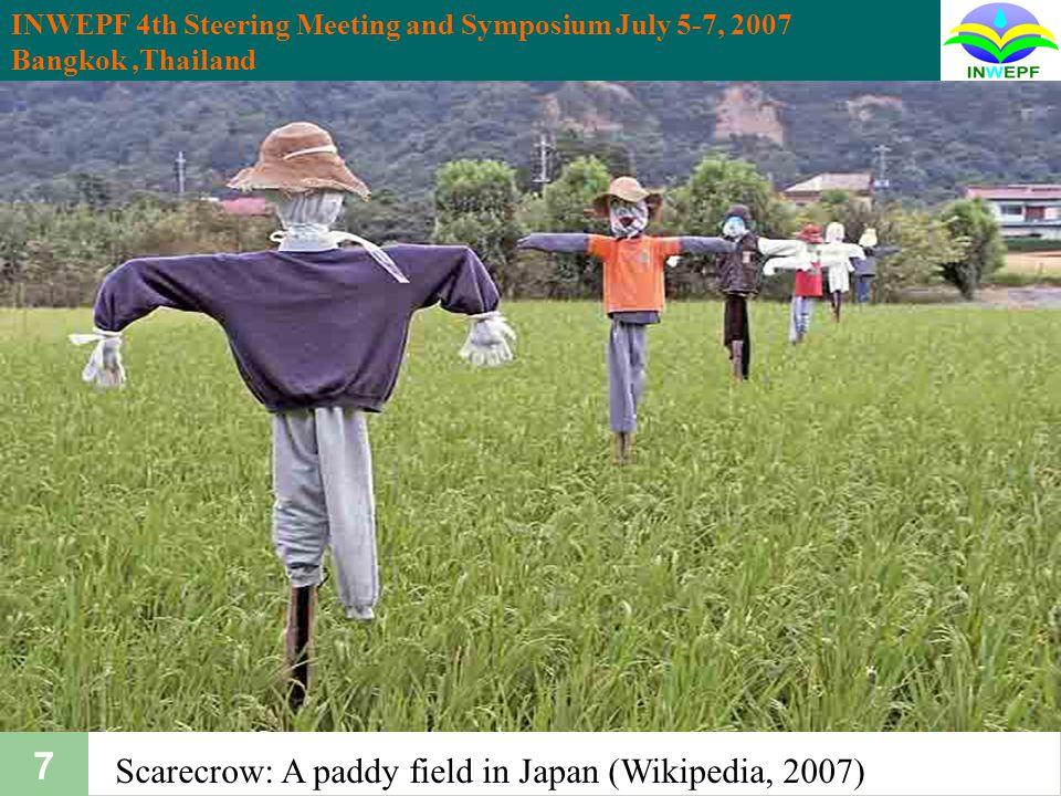 INWEPF 4th Steering Meeting and Symposium July 5-7, 2007 Bangkok,Thailand 8 Paddy farming Rice terraces, Longji, Guangxi Province, China(Doron, May 2000)