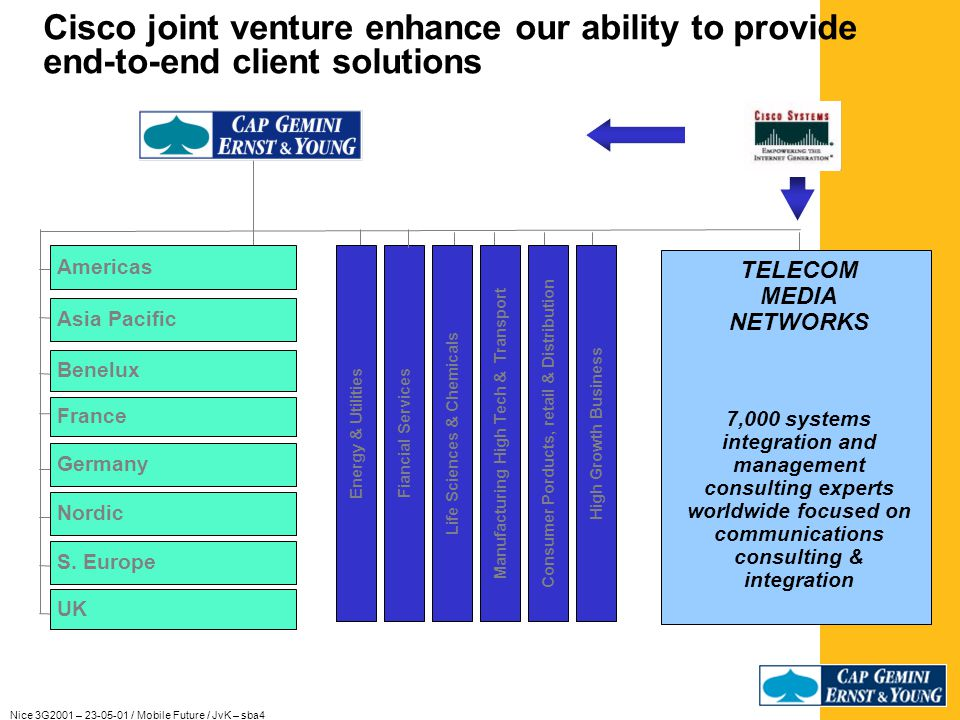 Nice 3G2001 – 23-05-01 / Mobile Future / JvK – sba4 Cap Gemini Ernst & Young delivers a complete and integrated set of services Strategy Consulting Business Solutions Consulting TechnologyOperate Application Mgt Infrastructure Mgt Bus.