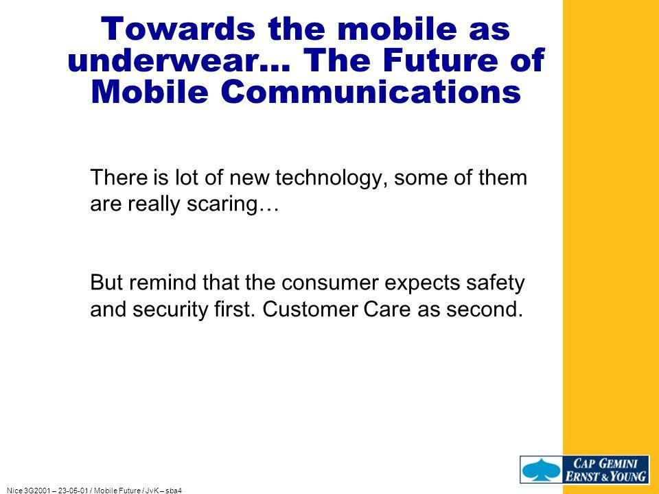 Nice 3G2001 – 23-05-01 / Mobile Future / JvK – sba4 Icons.