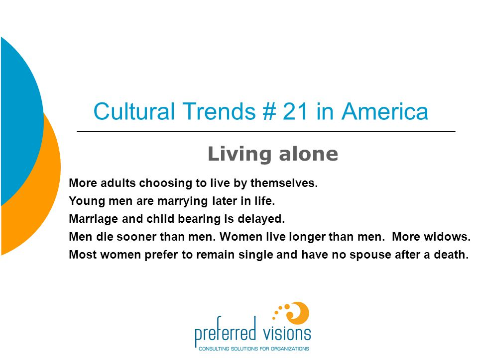 Cultural Trends # 21 in America Living alone More adults choosing to live by themselves.
