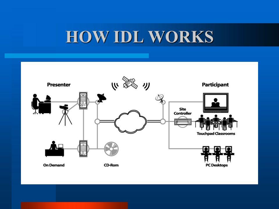 HOW IDL WORKS