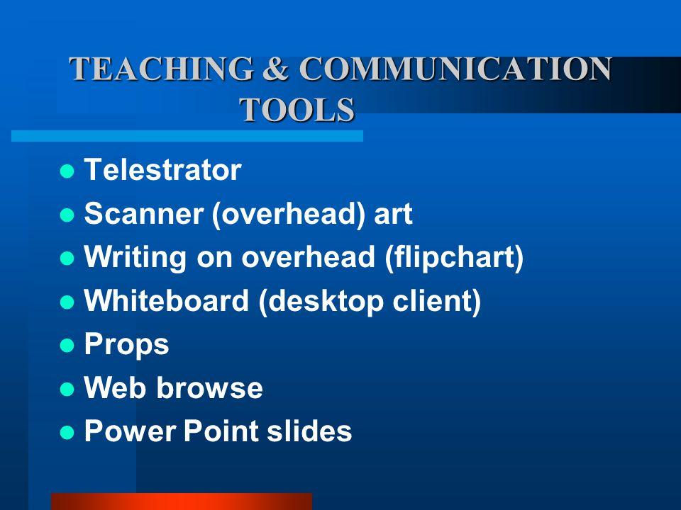 TEACHING & COMMUNICATION TOOLS Telestrator Scanner (overhead) art Writing on overhead (flipchart) Whiteboard (desktop client) Props Web browse Power Point slides