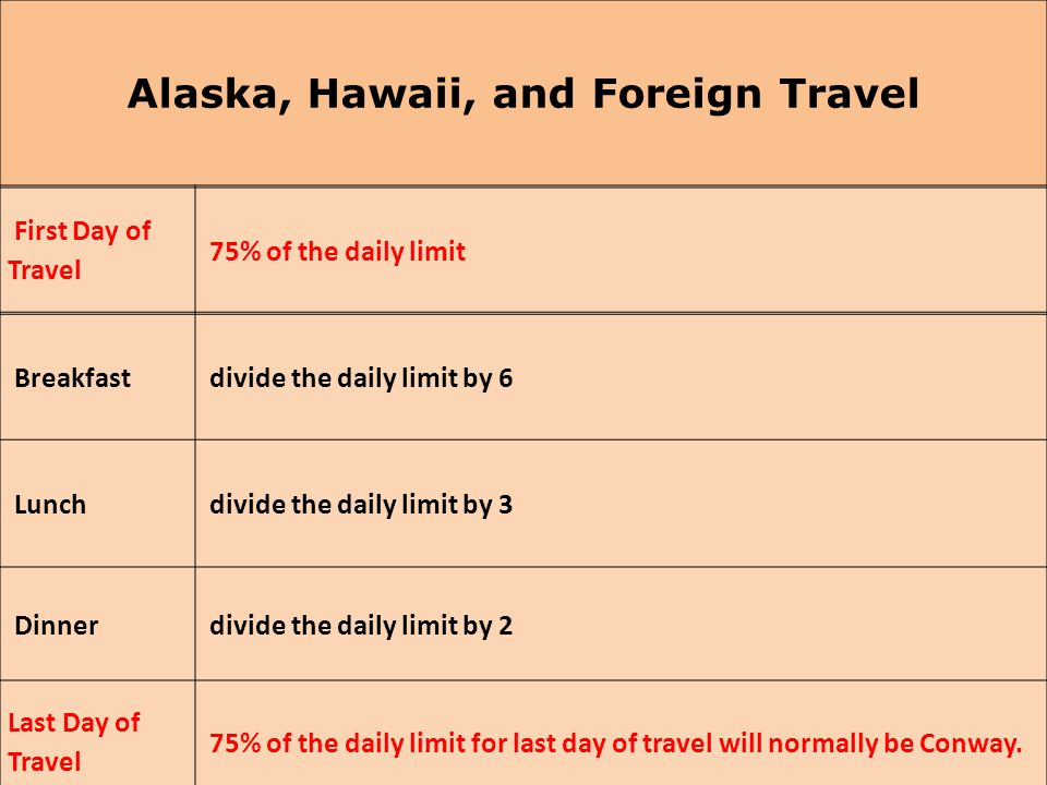 Alaska, Hawaii, and Foreign Travel First Day of Travel 75% of the daily limit Breakfast divide the daily limit by 6 Lunch divide the daily limit by 3