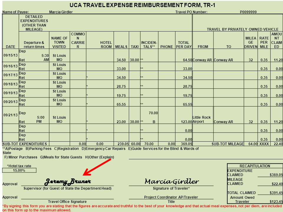 UCA TRAVEL EXPENSE REIMBURSEMENT FORM, TR-1 Name of Payee:Marcia GirdlerTravel PO Number:P0099999 DATE DETAILED EXPENDITURES (OTHER THAN MILEAGE) TRAV