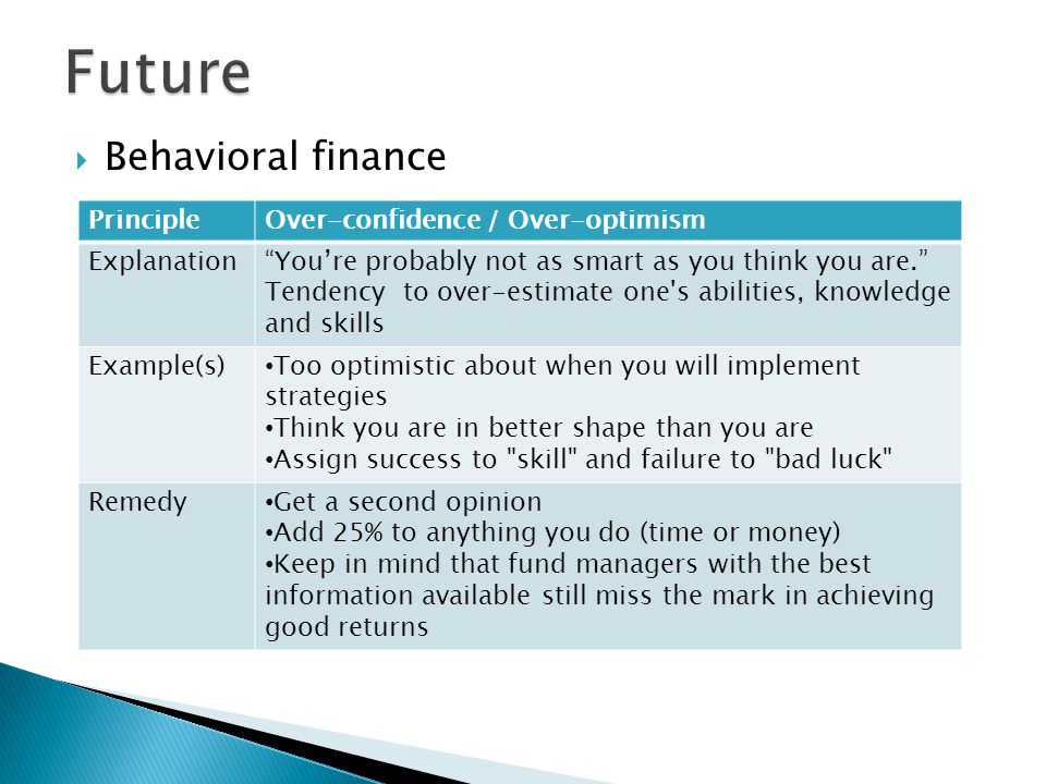 Behavioral finance PrincipleLoss Aversion or Sunk Cost Fallacy ExplanationPeople feel twice as strongly about the pain that comes from a loss than the pleasure that comes with an equal gain Inability to forget money already spent makes us too ready to throw good money after bad Example(s) Holding on to losers, and selling a winner Failing to realize that its not what things were worth in the past thats important, but how much theyre worth now.