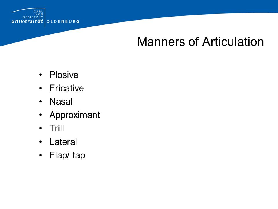 Manners of Articulation Plosive Fricative Nasal Approximant Trill Lateral Flap/ tap