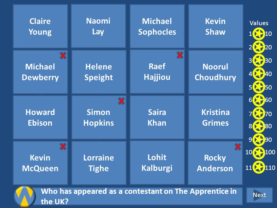 Kevin McQueen Claire Young Raef Hajjiou Saira Khan Howard Ebison Lorraine Tighe Michael Dewberry Helene Speight Simon Hopkins Kevin Shaw Michael Sophocles Rocky Anderson Naomi Lay Noorul Choudhury Kristina Grimes Lohit Kalburgi Who has appeared as a contestant on The Apprentice in the UK.