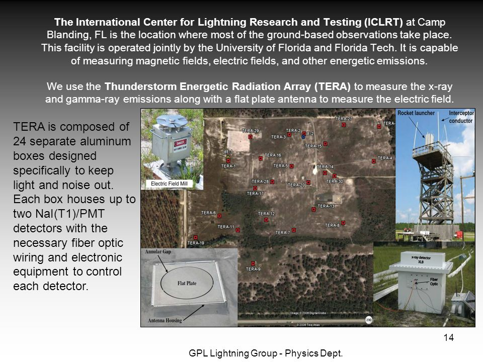 GPL Lightning Group - Physics Dept. 14 The International Center for Lightning Research and Testing (ICLRT) at Camp Blanding, FL is the location where