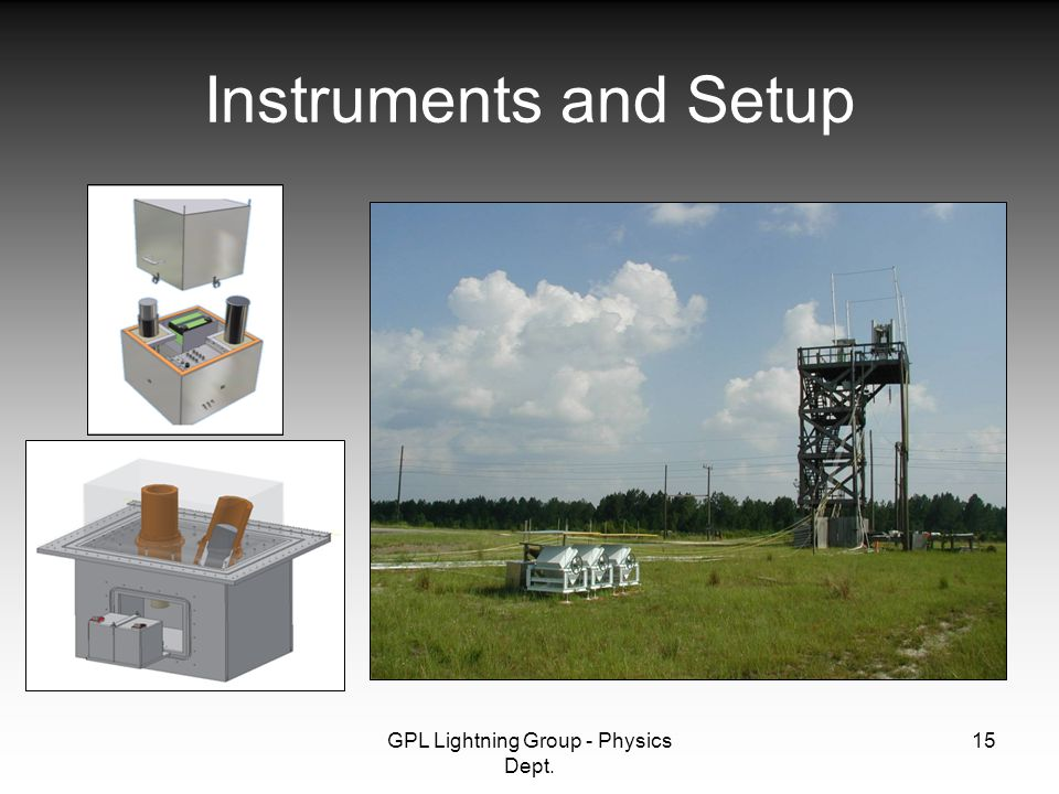 GPL Lightning Group - Physics Dept. 15 Instruments and Setup