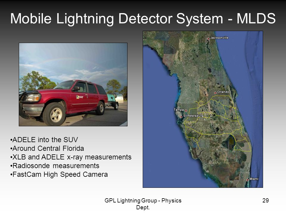 Mobile Lightning Detector System - MLDS GPL Lightning Group - Physics Dept. 29 ADELE into the SUV Around Central Florida XLB and ADELE x-ray measureme