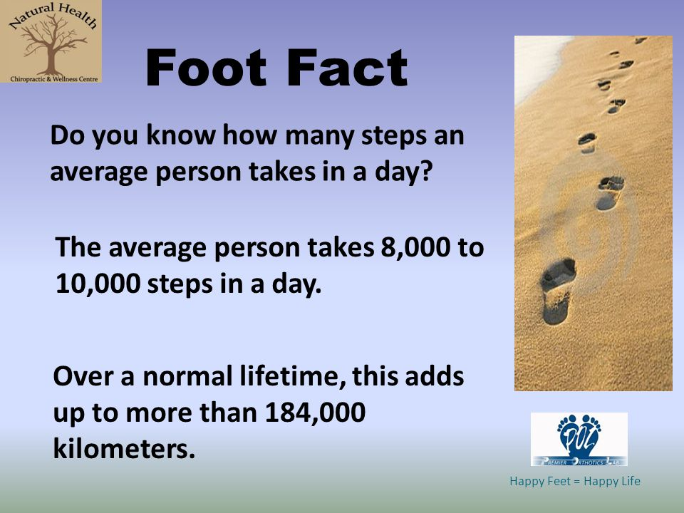 Happy Feet = Happy Life Foot Fact Do you know how many steps an average person takes in a day? The average person takes 8,000 to 10,000 steps in a day