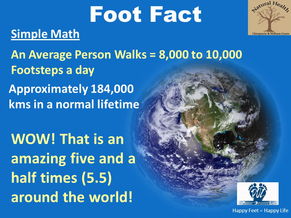 Happy Feet = Happy Life Foot Fact Simple Math An Average Person Walks = 8,000 to 10,000 Footsteps a day Approximately 184,000 kms in a normal lifetime WOW.