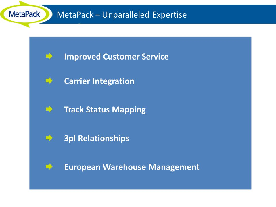MetaPack – Unparalleled Expertise Improved Customer Service Carrier Integration Track Status Mapping 3pl Relationships European Warehouse Management