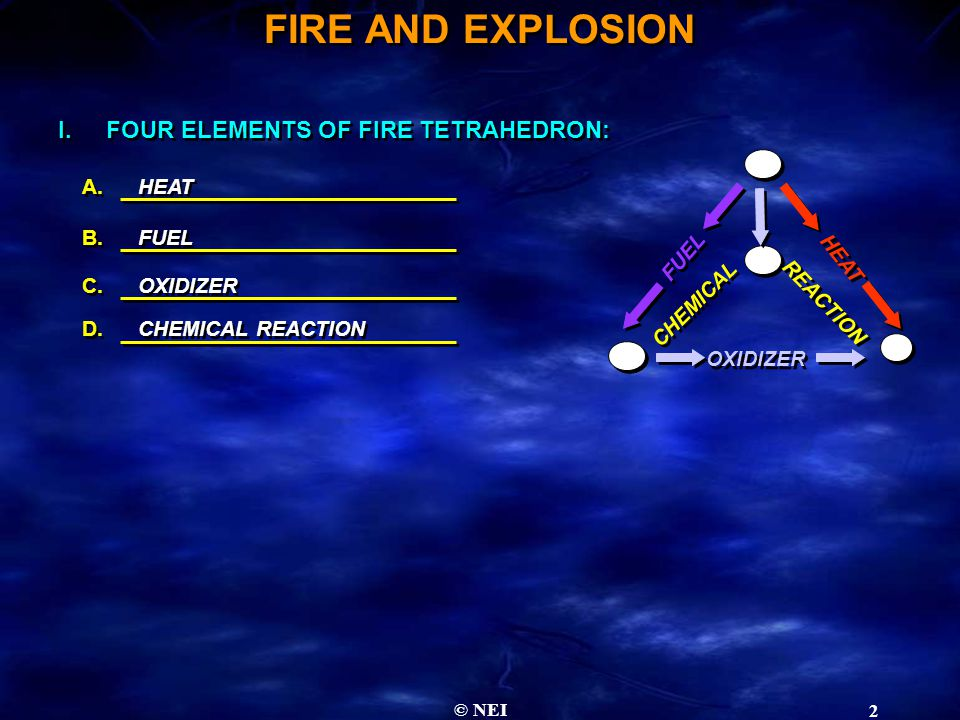 © NEI 2 I.FOUR ELEMENTS OF FIRE TETRAHEDRON: FIRE AND EXPLOSION A.