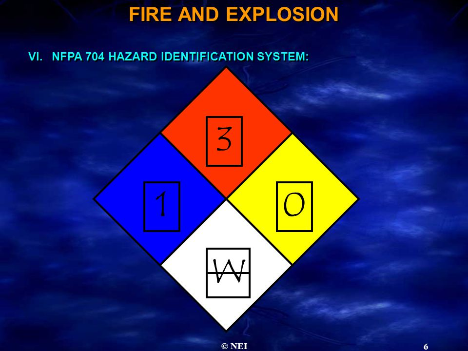 © NEI 6 VI.NFPA 704 HAZARD IDENTIFICATION SYSTEM: 3 01W FIRE AND EXPLOSION
