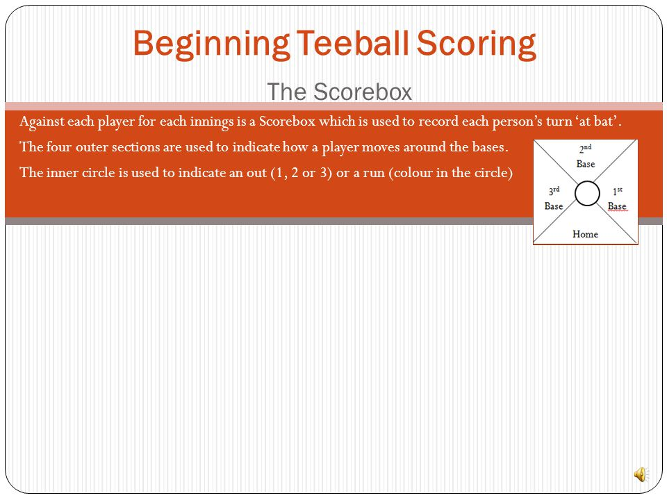How to Score Teeball The Coach/Manager for each team will provide you with a Batting Line-up.