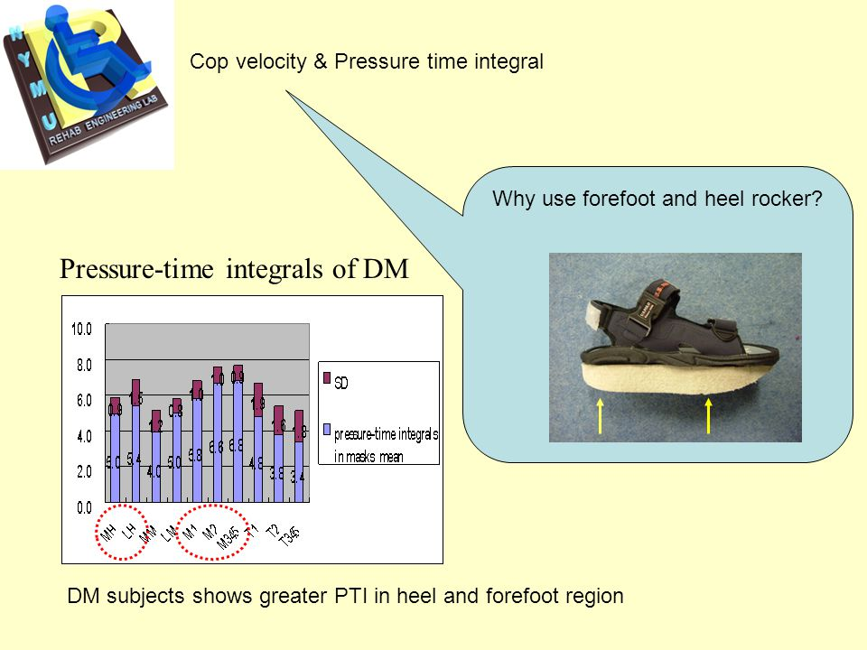 Why use forefoot and heel rocker.