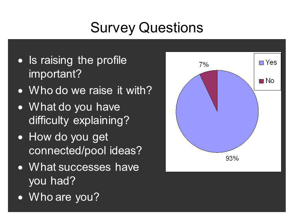 Survey Questions Is raising the profile important? Who do we raise it with? What do you have difficulty explaining? How do you get connected/pool idea