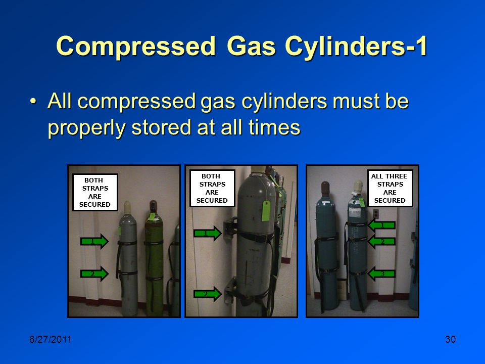6/27/201130 Compressed Gas Cylinders-1 All compressed gas cylinders must be properly stored at all timesAll compressed gas cylinders must be properly stored at all times 1 1 2 2 1 2 3 BOTH STRAPS ARE SECURED BOTH STRAPS ARE SECURED ALL THREE STRAPS ARE SECURED