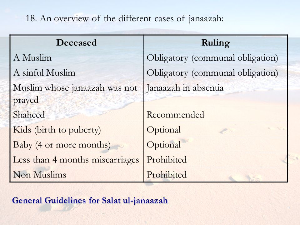 18. An overview of the different cases of janaazah: General Guidelines for Salat ul-janaazah DeceasedRuling A MuslimObligatory (communal obligation) A