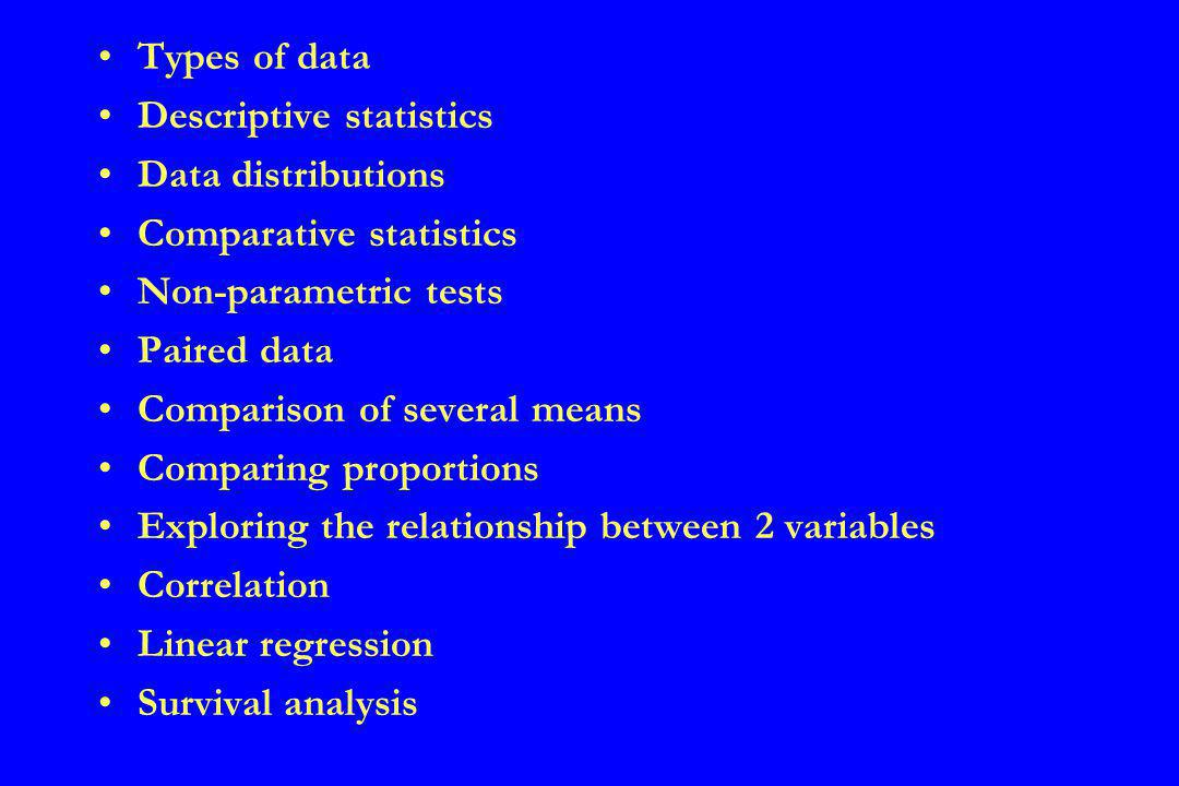 Types of data Descriptive statistics Data distributions Comparative statistics Non-parametric tests Paired data Comparison of several means Comparing proportions Exploring the relationship between 2 variables Correlation Linear regression Survival analysis