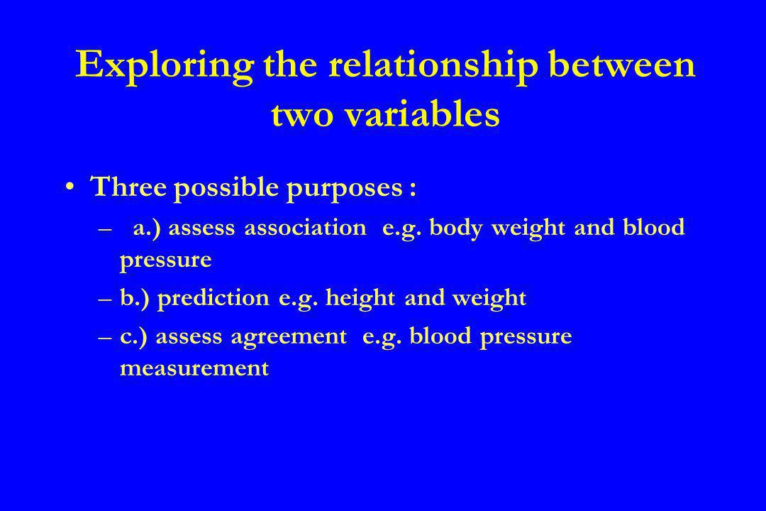 Exploring the relationship between two variables Three possible purposes : –a.) assess association e.g.