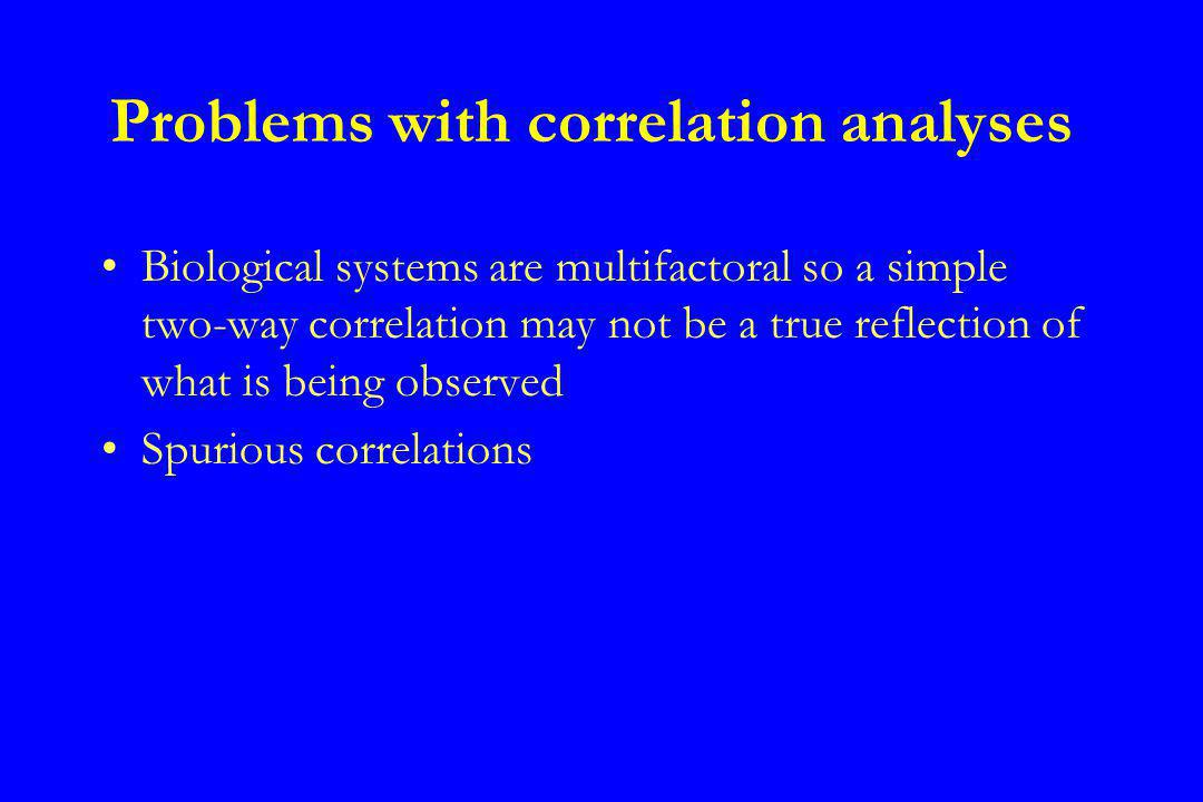 Problems with correlation analyses Biological systems are multifactoral so a simple two-way correlation may not be a true reflection of what is being observed Spurious correlations