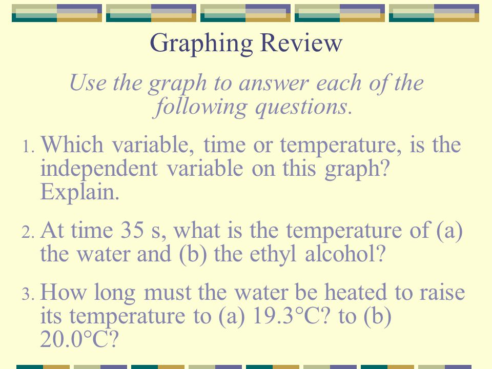Graphing Review Use the graph to answer each of the following questions. 1. Which variable, time or temperature, is the independent variable on this g