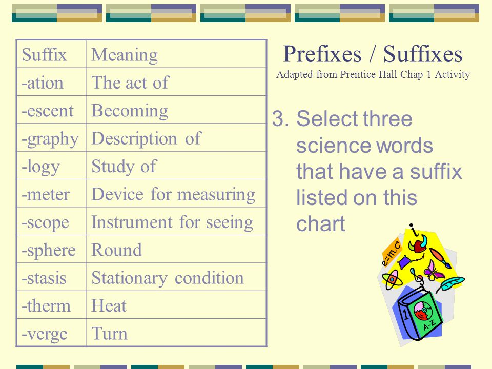 Prefixes / Suffixes Adapted from Prentice Hall Chap 1 Activity SuffixMeaning -ationThe act of -escentBecoming -graphyDescription of -logyStudy of -met