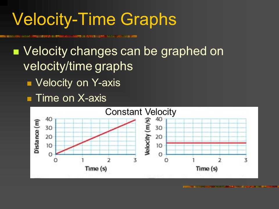 Velocity-Time Graphs Velocity changes can be graphed on velocity/time graphs Velocity on Y-axis Time on X-axis Constant Velocity