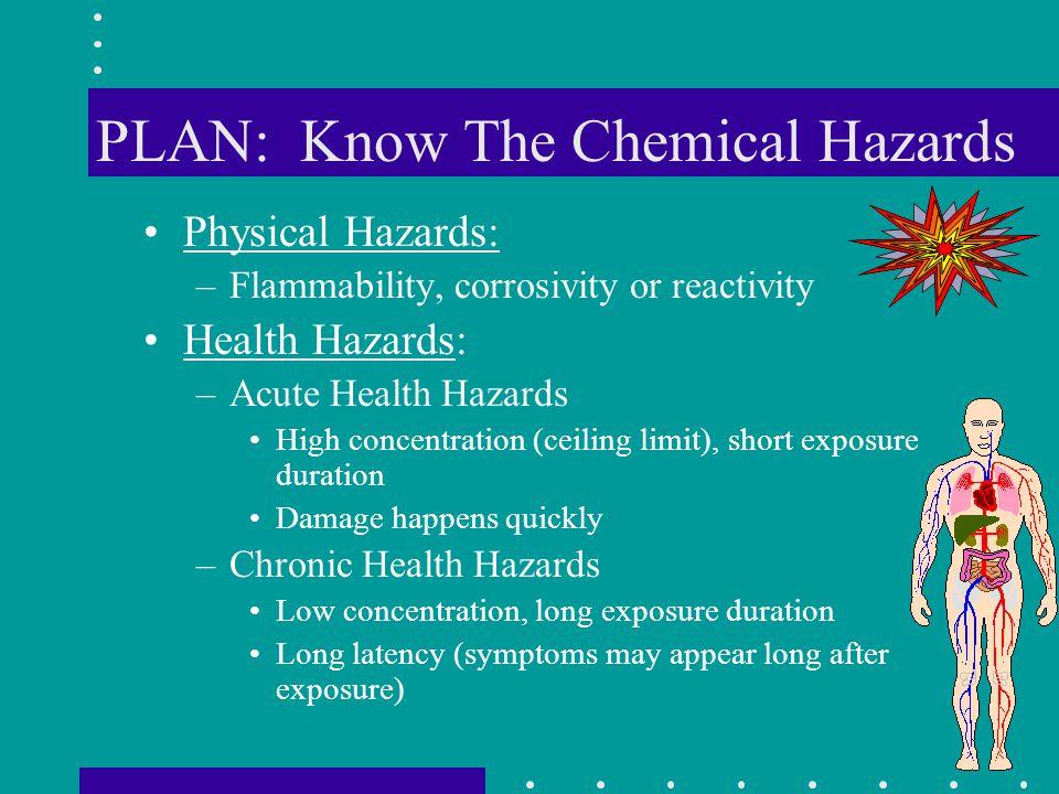 PLAN: Know The Chemical Hazards Physical Hazards: –Flammability, corrosivity or reactivity Health Hazards: –Acute Health Hazards High concentration (c