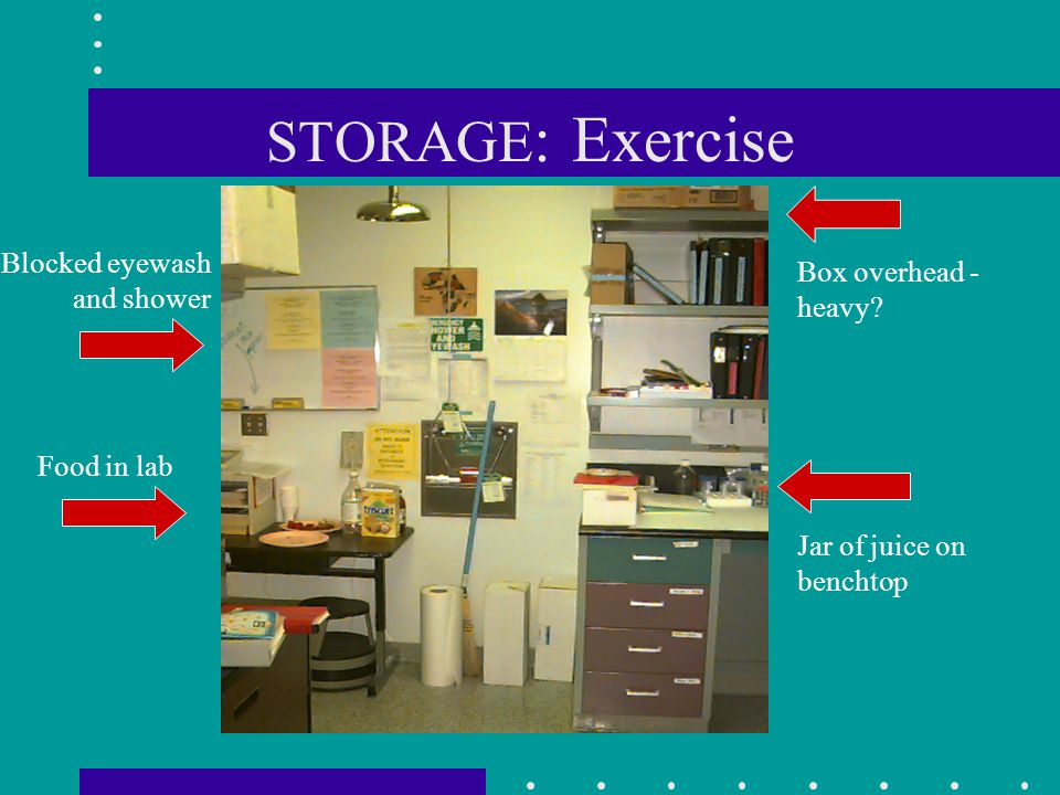 STORAGE : Exercise Box overhead - heavy? Blocked eyewash and shower Food in lab Jar of juice on benchtop