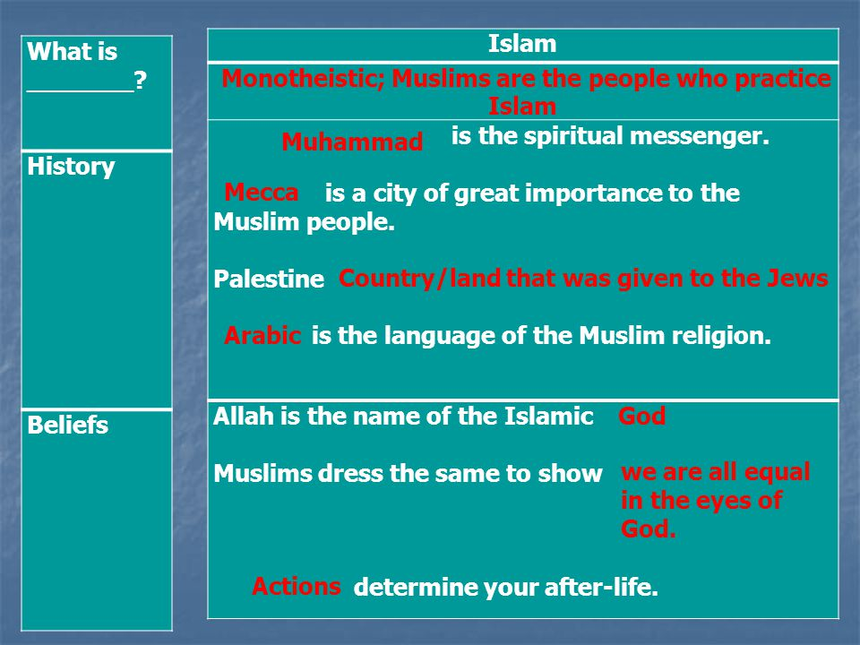 What is _______? History Beliefs Islam Monotheistic; Muslims are the people who practice Islam is the spiritual messenger. is a city of great importan