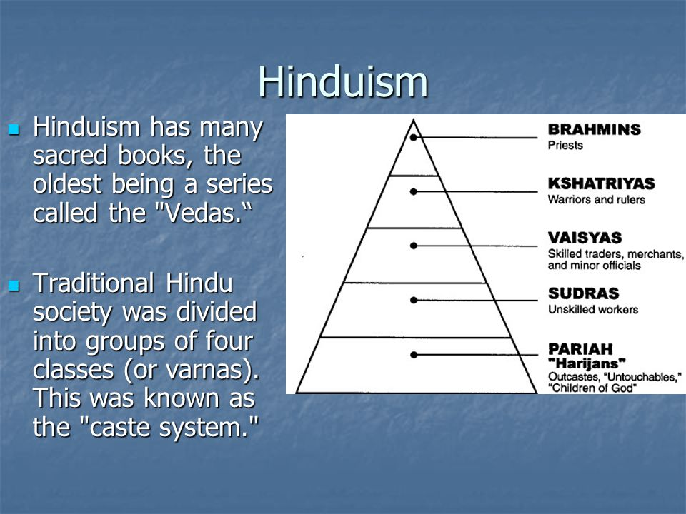 Hinduism Hinduism has many sacred books, the oldest being a series called the